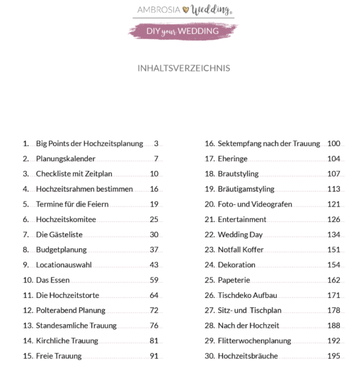 Inhaltsverzeichnis Checklisten Hochzeit